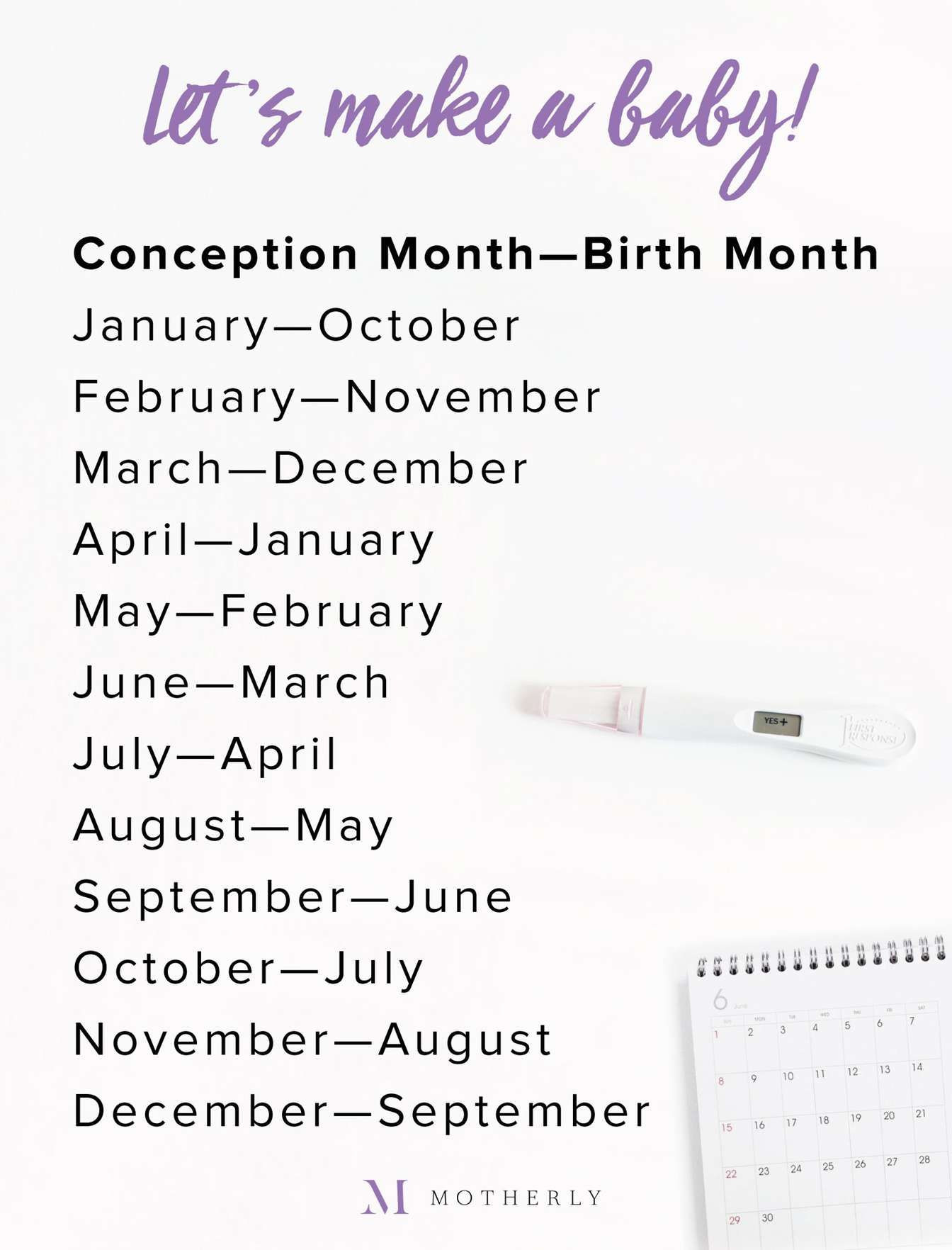 Join Motherly to your personalized week by week guide to ting pregnant mother join Will your little one be born on the 4th of July—or arrive