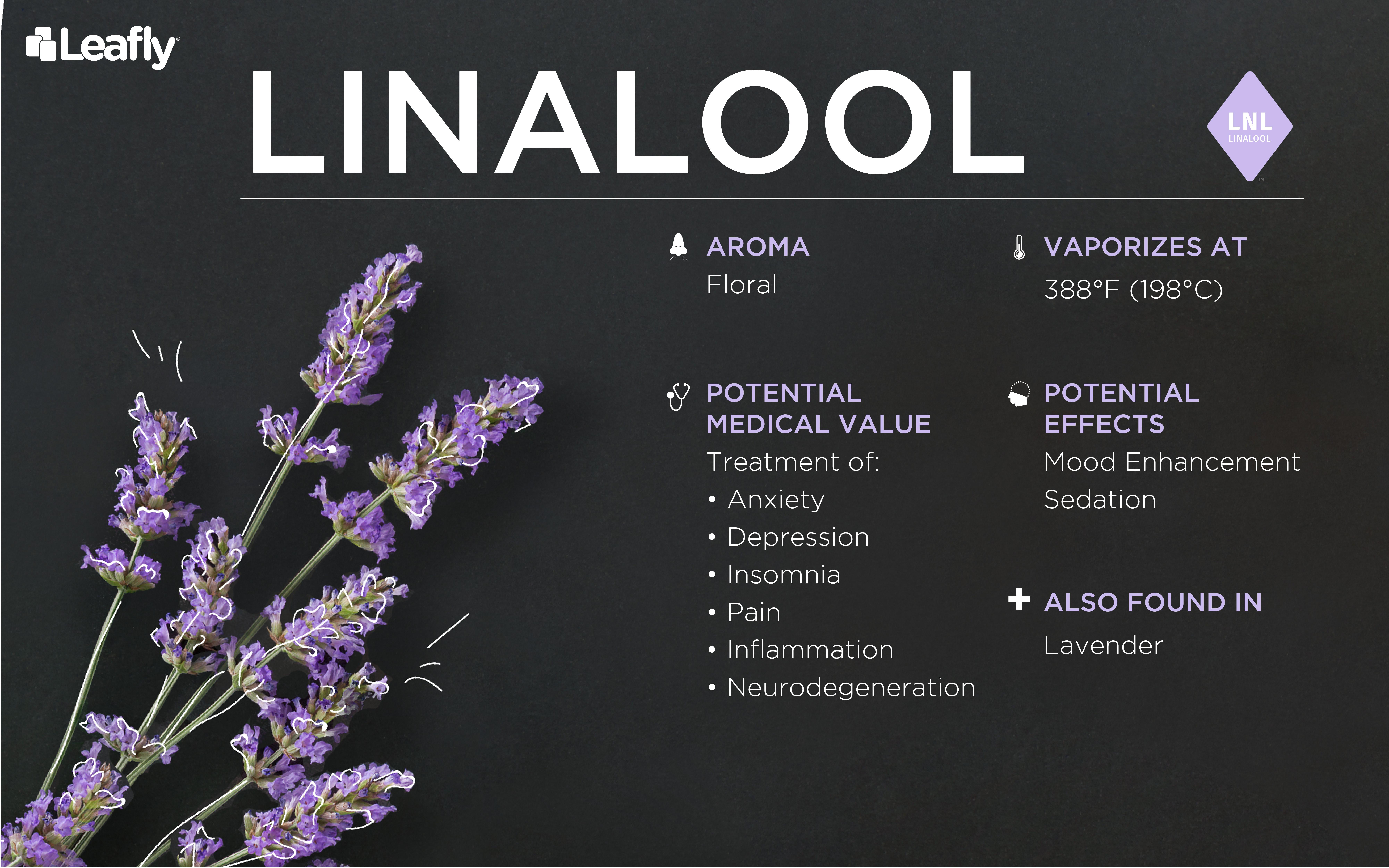 weed terpene linalool