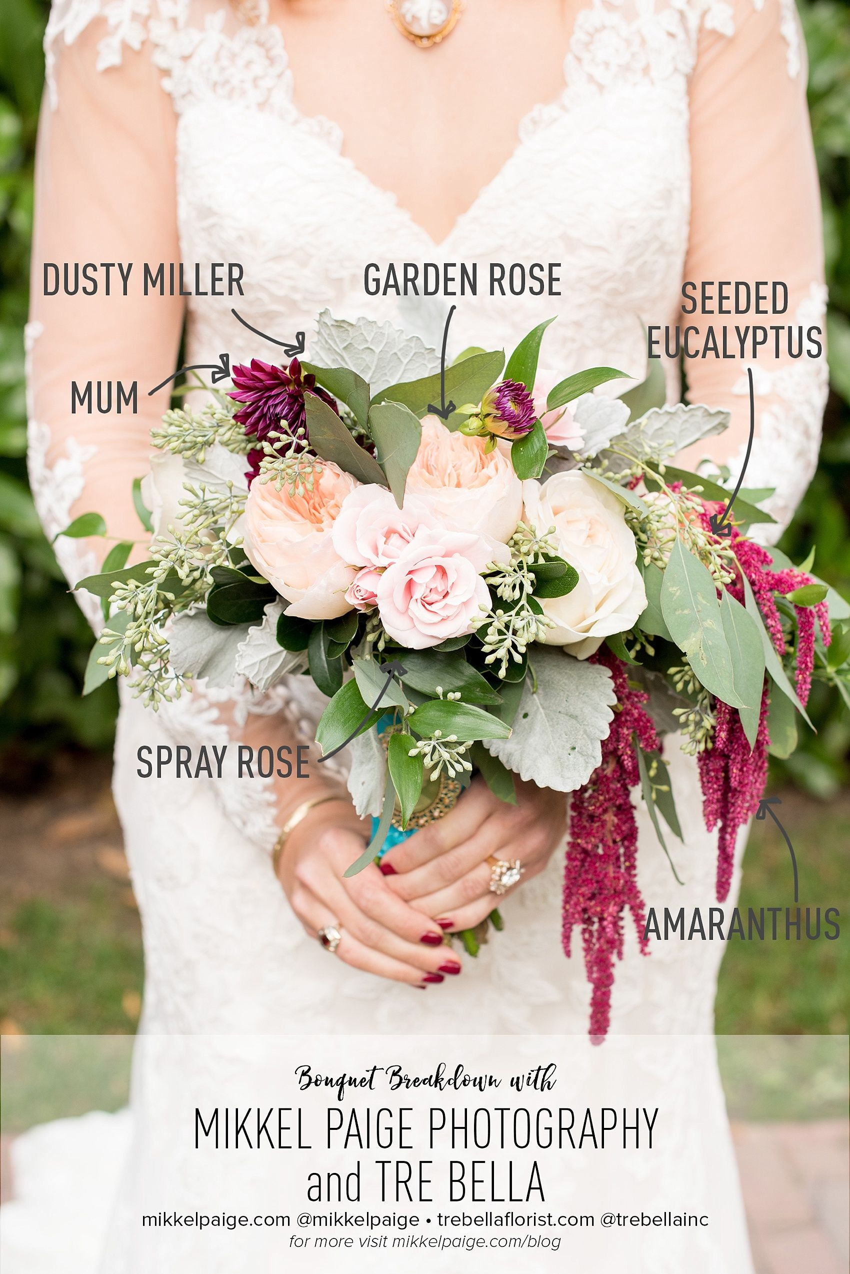 Mikkel Paige graphy bouquet breakdown of bridal flowers with Tre Bella in Durham for a wedding at The Carolina Inn Pink Garden Roses red Amaranthus